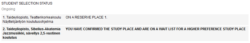 Wait list situation view in the My Studyinfo service